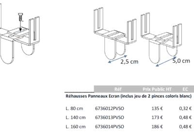 Rehausse de panneau écran en plexiglas pour augmenter la hauteur de la protection- Dimensions et prix